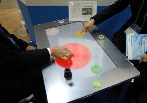 gunze touchscreen distingue utente