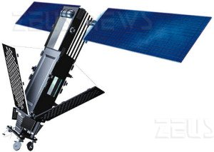 Satellite rete Iridium scontro russo backup