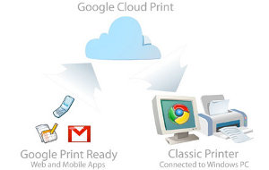 Google Cloud Print Chrome OS