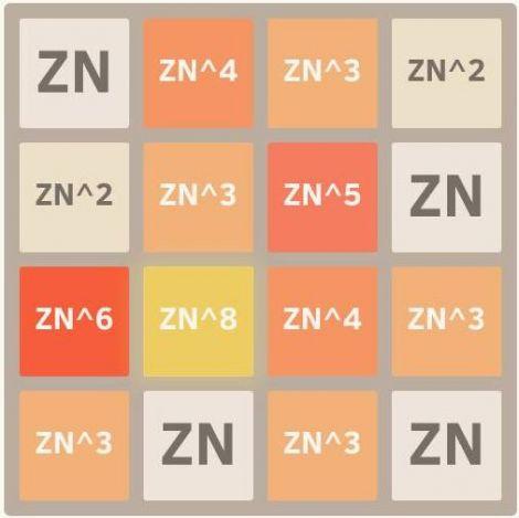 La versione 'ZN' di 2048