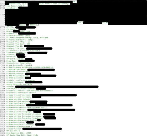 cloudflare uber attachment