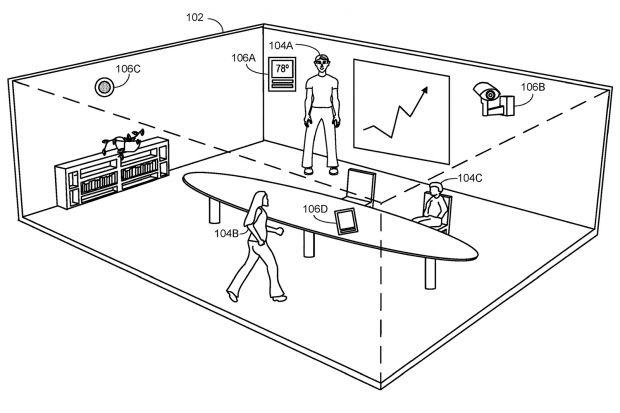 microsoft produttivita dipendenti brevetto.