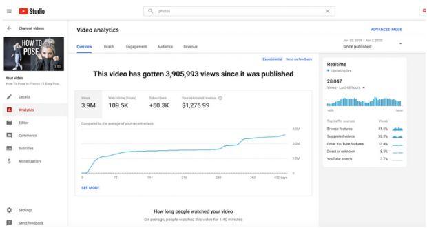 quanto si guadagna con youtube con 1 milione di visualizzazioni)