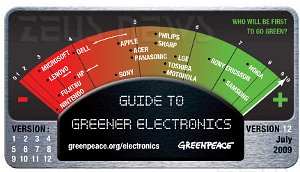 Greenpeace Nokia azienda più verde Nintendo ultima