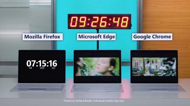 edge test batteria
