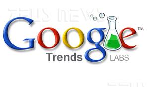 Google Trends misura il potere delle parole