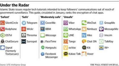 isis recommended apps wsj