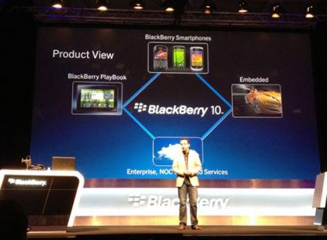 blackberry 10 playbook 2