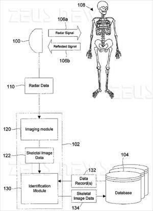 Immagine dal brevetto, scansione dello scheletro