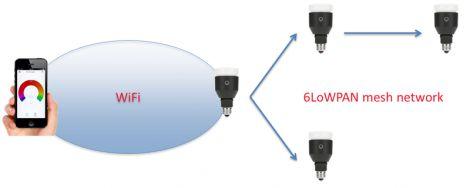 lifx wifi bulbs