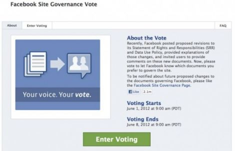 facebook votazioni privacy