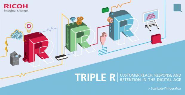 triple r