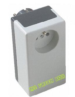 My Green Box Live M2m