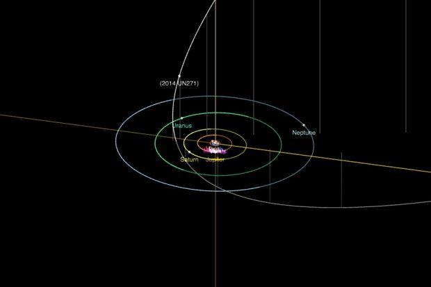 2014UN271 trajectory