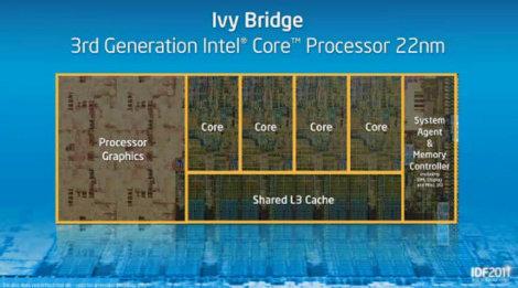 Ivy Bridge Intel tri-gate transistor 3D