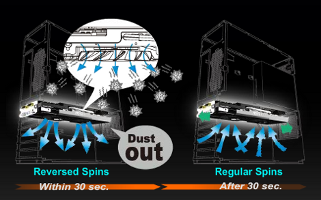MSI Dust removal technology