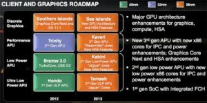 amd roadmap 2012 2013