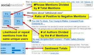 mario rossi Social Mention search