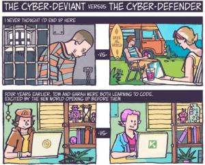 cyber deviant
