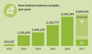 gdata infographic mmwr q1 17 new android malware p